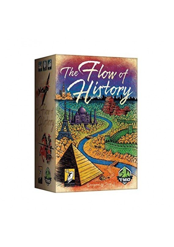 The flow of history (versão retail) popup